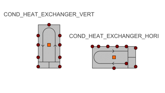 New heat exchanger modules for Apros 6.11